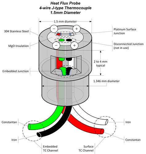 pt100 thermocouple wiring diagram asp images thermocouple wiring diagram eck