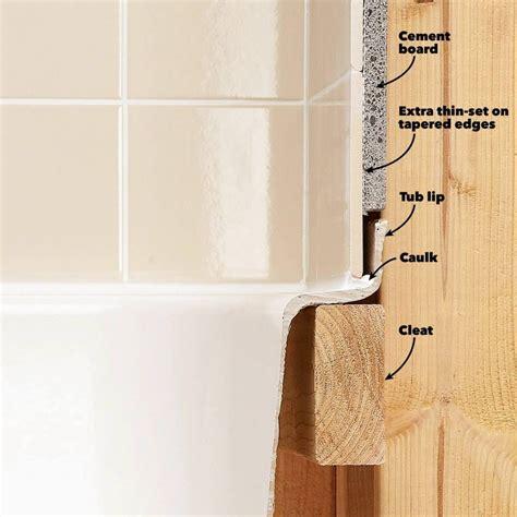 Tile Installation Backer Board Around a Bathtub