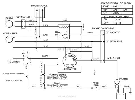 Toro Wiring Diagrams