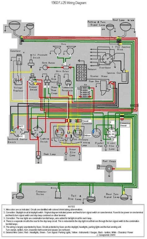 2003 toyota camry wiring diagram pdf 2003 image toyota camry altise 2003 wiring diagram images 2003 toyota tundra on 2003 toyota camry wiring diagram