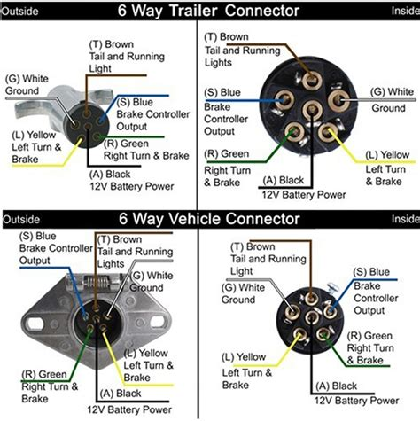 wiring diagram for trailer lights 6 way images trailer wiring diagram light plug brakes hitch 6 pin way