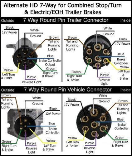 2017 gmc sierra trailer wiring diagram images gmc sierra fuse box trailer wiring diagrams etrailer
