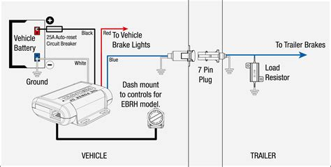 automotive brake light wiring diagram images remy alternator trailer wiring and brake control wiring for towing trailers