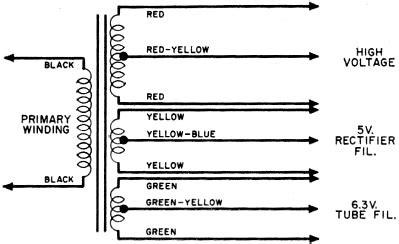 Transformer Lead Color Code RF Cafe