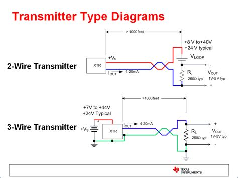 wire transmitter connection diagram image 4 wire thermocouple wiring diagram images on 3 wire transmitter connection diagram