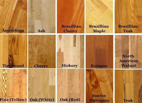 Types of Floors Ultimate Guide to Hardwood Flooring