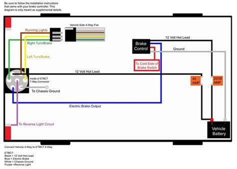 wiring diagram for trailer plug brakes images typical rv electric brake wiring diagram l b5z
