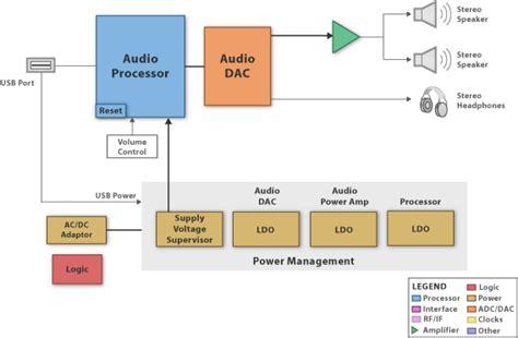 usb jack wiring jump esp jump making a usb flash drive hw trojan usb jack wiring diagram images usb speaker block diagram and design resources ti
