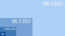 Ultra high definition television Wikipedia