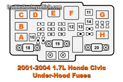 honda civic 2003 headlight wiring diagram images 2003 honda elet under hood fuse relay box 2001 2004 1 7l honda civic