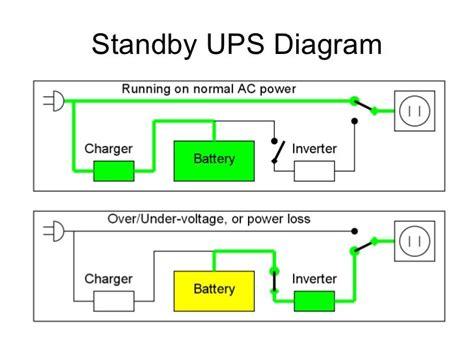 ups wiring diagram circuit images ups battery diagram ups electric wiring