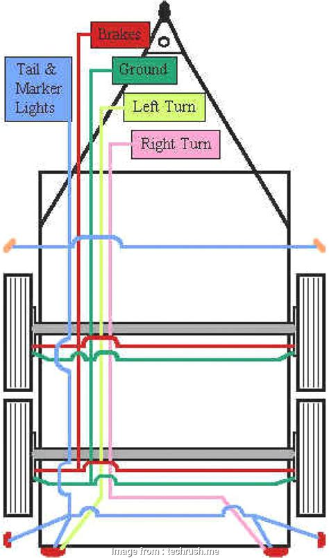 VEHICLE SIDE Trailer Wiring Solutions Brake Controllers