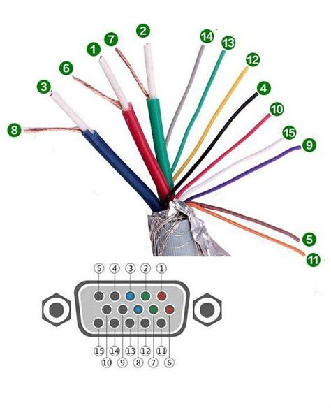 vga cable wiring diagram vga image wiring diagram vga cable wire diagram images typical wiring diagram hdmi on vga cable wiring diagram