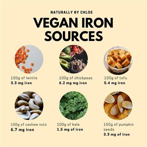 Vegan Health Iron
