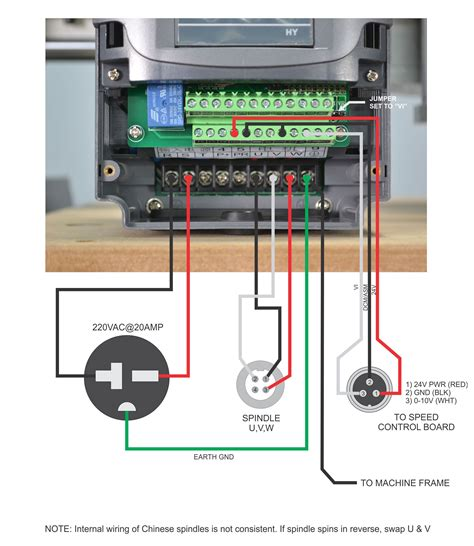 vfd control panel wiring diagram images wiring diagram likewise vfd control diagram vfd wiring diagram and schematic diagram