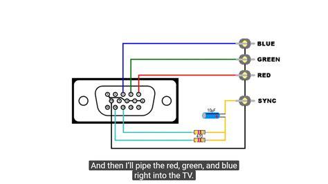 vga to av circuit diagram images hdmi to vga schematic diagram vga to rca converter circuit diagram car electrical