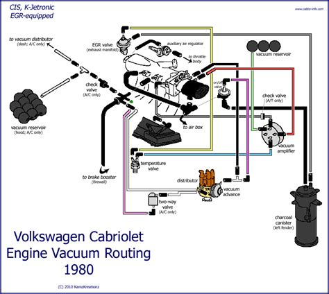 vw digifant 2 wiring diagram images bentley bmw wiring diagrams volkswagen cabriolet engine diagrams cabby info