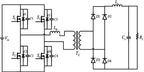 Voltage Fed Full Bridge DC DC and DC AC Converter for High