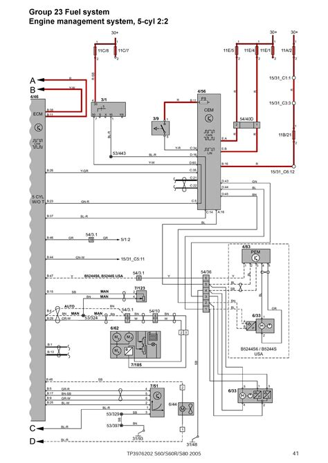 volvo s60 d5 wiring diagram images 2014 volvo s60 d5on 2000 s80 volvo s60 s60r s80 wiring diagram scribd