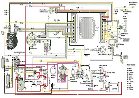 Volvo V70 Xc70 Xc90 2006 Electrical Wiring Diagram Manual