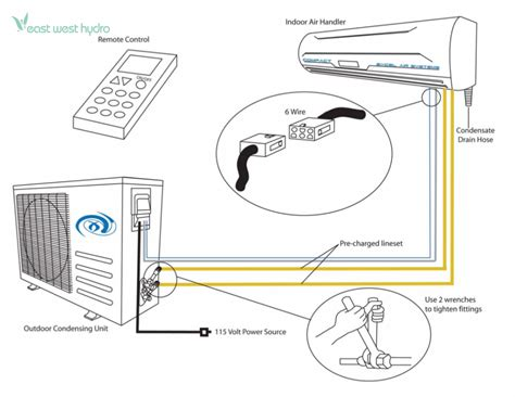 carrier window type aircon wiring diagram carrier carrier split air conditioner wiring diagram images 1990s carrier on carrier window type aircon wiring diagram