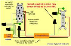 wiring diagrams for multiple wall outlets images wall outlet wiring diagram build my own cabin