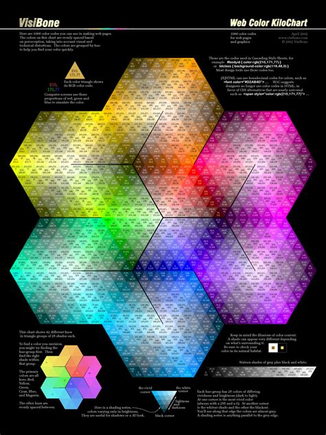 Web Color Chart Hexadecimal by VisiBone