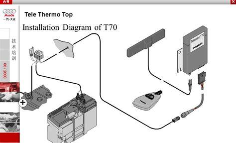 webasto heater wiring diagram images webasto hl32 wiring diagram webasto thermo top wiring diagram webasto circuit and