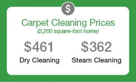 What Are Average Carpet Cleaning Prices Angie s List