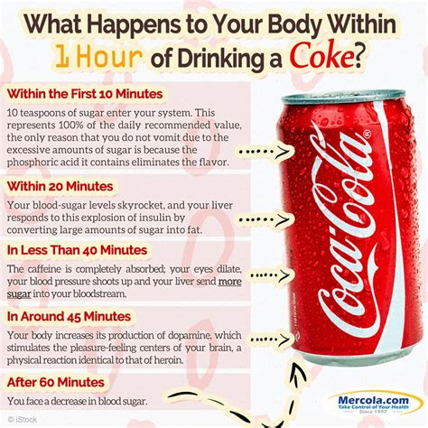 What Happens to Your Body Within an Hour of Drinking a Coke