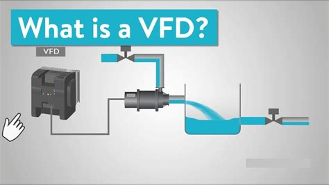 danfoss vfd connection diagram images abb ach550 vfd wiring what is a variable frequency drive vfds