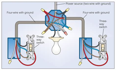 how to wire a ceiling fan two way switch images what is the wiring diagram for a two way switch