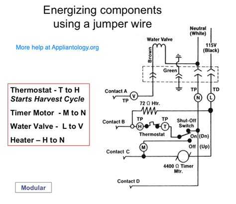washing machine wiring diagram images whirlpool built modular icemaker wiring diagram and test