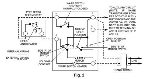 white rodgers 3 wire zone valve schematic images white rodgers 3 wire zone valve wiring diagram