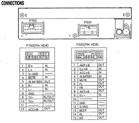 dodge radio wiring diagrams images dodge ram trailer wire harness diagrams factory car stereo repair inc