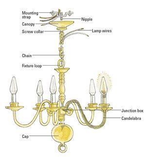 Wiring A Chandelier