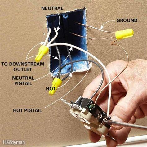 Wiring A Electrical Plug