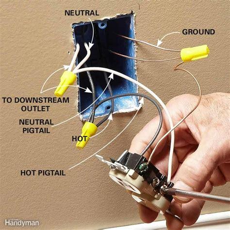 Wiring A House Plug