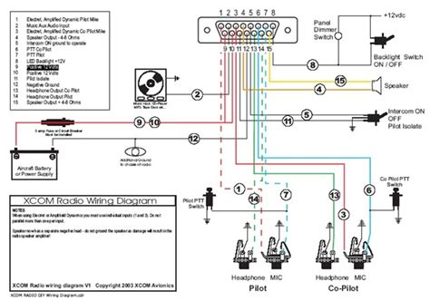 2005 gmc canyon radio wiring diagram images wiring diagram 2005 gmc canyon wiring get image