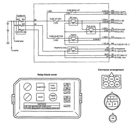 Wiring Diagram Daihatsu Rocky