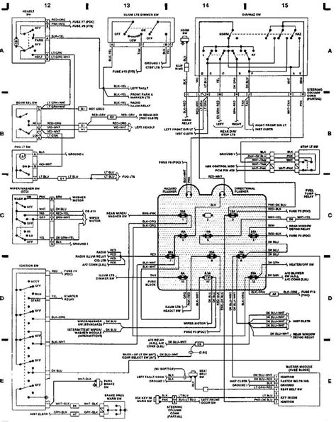 jeep yj wiring harness diagram jeep image wiring 1993 jeep wrangler wiring diagram images on jeep yj wiring harness diagram