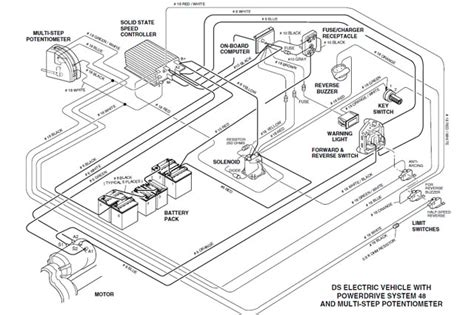 1999 gas club car wiring diagram images star golf cart wiring wiring diagram for 1999 club car buggies unlimited