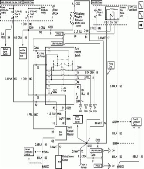 chevrolet suburban radio wiring diagram images 1999 suburban wiring diagram image wiring and diagrams