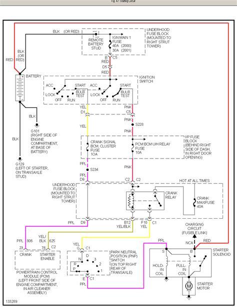 2000 buick regal fuel pump wiring diagram images buick lesabre 2000 buick regal ignition wiring diagram 2000 wiring