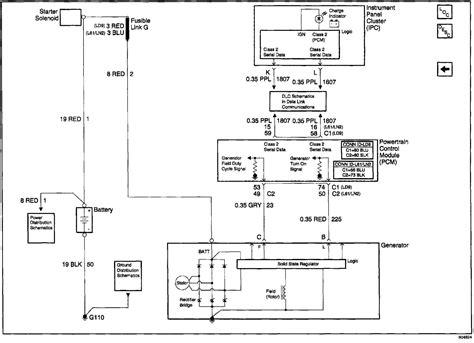 2002 chevrolet cavalier car stereo wiring diagram images wiring diagram for 2002 chevy cavalier wiring wiring