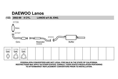 daewoo lanos circuit diagram images 2001 daewoo leganza fuse wiring diagram for 2002 daewoo leganza