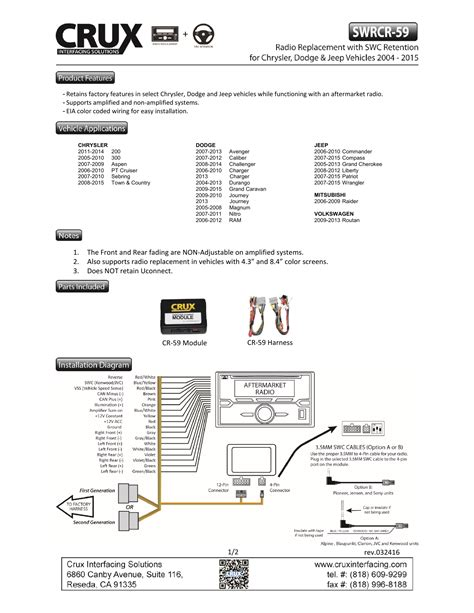 2004 jeep liberty stereo wiring diagram images jeep wrangler horn wiring diagram for 2004 jeep liberty car wiring diagram