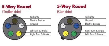trailer wiring diagram pin plug images wiring diagram for 5 pin trailer plug wiring circuit