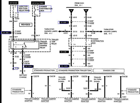 99 f250 trailer wiring diagram images wiring diagram for 99 f250 super duty suagrazia