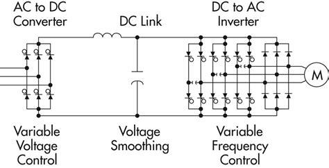 vfd control wiring diagram vfd image wiring diagram vfd control panel wiring diagram images on vfd control wiring diagram